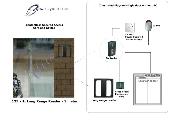 access control wiring diagram on door access control wiring diagram